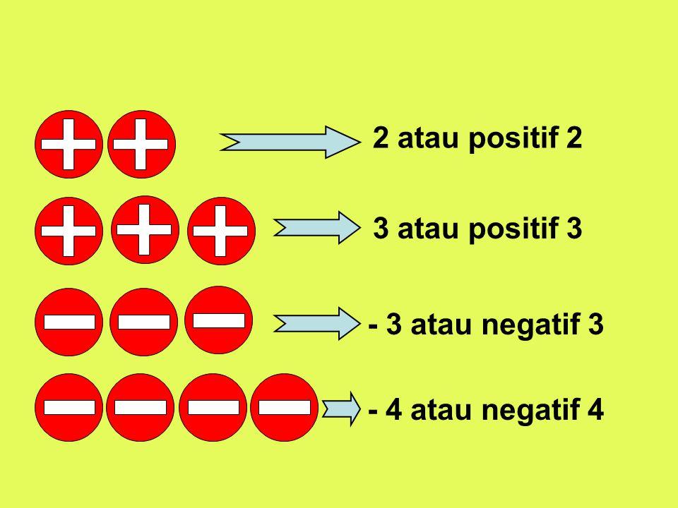 2 atau positif 2 3 atau positif 3 - 3 atau negatif 3 - 4 atau negatif 4