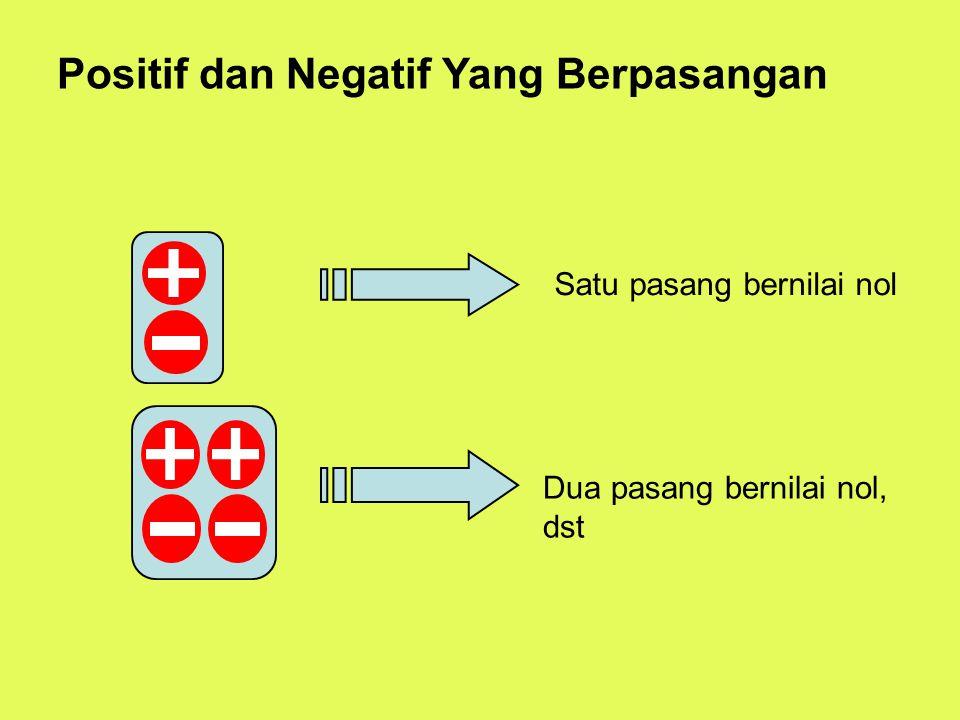Masih Negatif Dikurang negatif -4 – (-2) = .Negatif 4 dikurang negatif 2 = berapa .