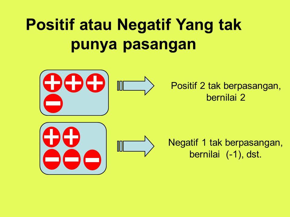 Positif dan Negatif Yang Berpasangan Satu pasang bernilai nol Dua pasang bernilai nol, dst