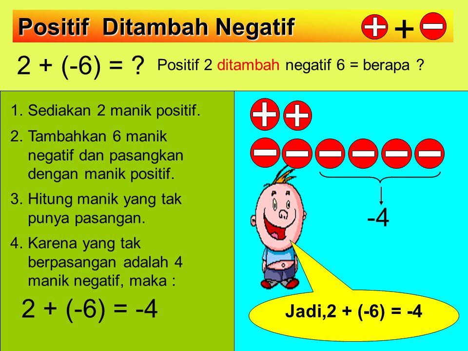 Negatif Ditambah Positif + -2 + 4 = ? Negatif 2 ditambah positif 4 = berapa ? 00 2 1.Sediakan 2 manik negatif. 2.Tambahkan 4 manik positif dan pasangk