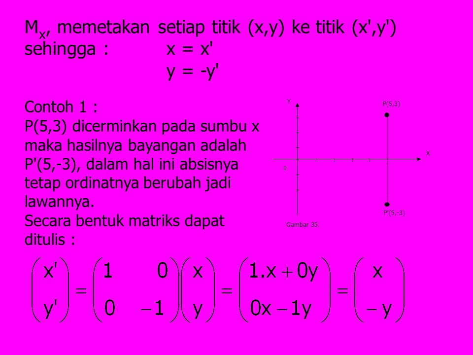 X Y 0 P(5,3) P (5,-3) Gambar 35.
