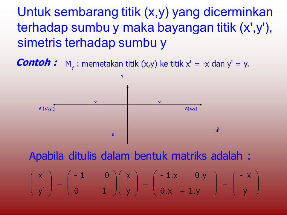 Untuk sembarang titik (x,y) yang dicerminkan terhadap sumbu y maka bayangan titik (x ,y ), simetris terhadap sumbu y A(x,y)A (x ,y ) 0 y x VV Contoh : M y : memetakan titik (x,y) ke titik x = -x dan y = y.