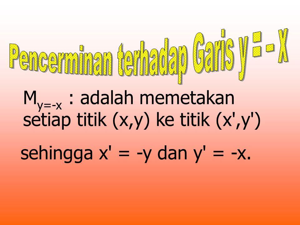 M y=-x : adalah memetakan setiap titik (x,y) ke titik (x',y') sehingga x' = -y dan y' = -x.