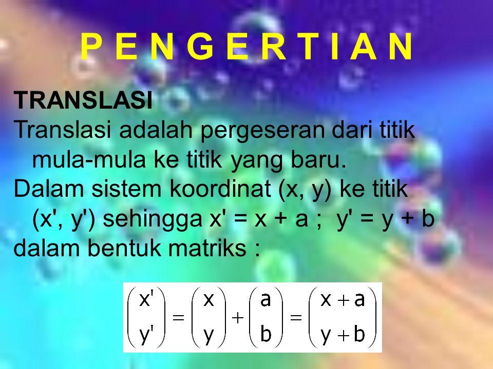 P E N G E R T I A N TRANSLASI Translasi adalah pergeseran dari titik mula-mula ke titik yang baru. Dalam sistem koordinat (x, y) ke titik (x', y') seh