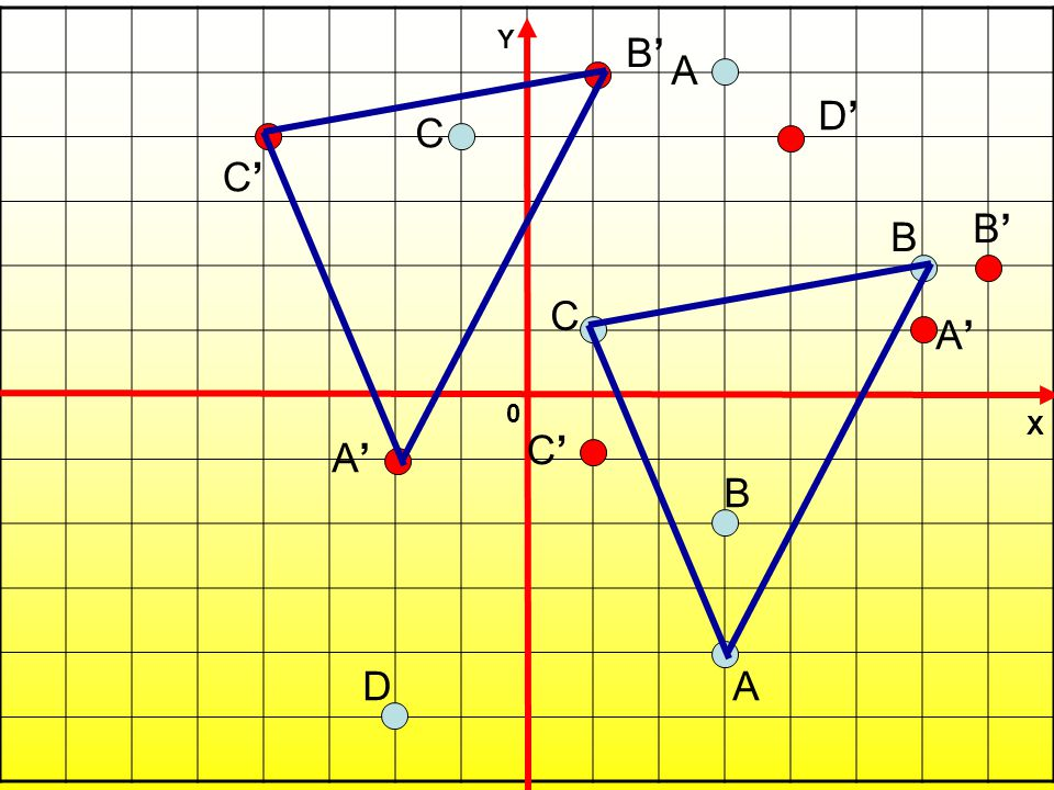 0 Y X A C'C' D'D' C B C B A B'B' B'B' A'A' A'A' D C'C'