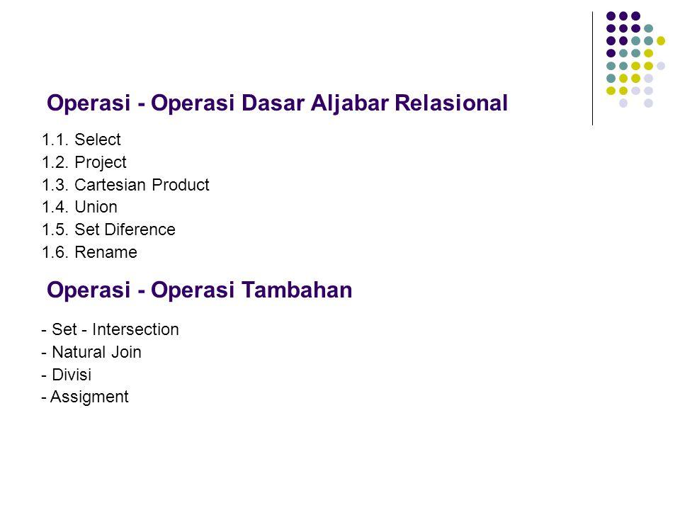 Operasi - Operasi Dasar Aljabar Relasional 1.1.Select 1.2.
