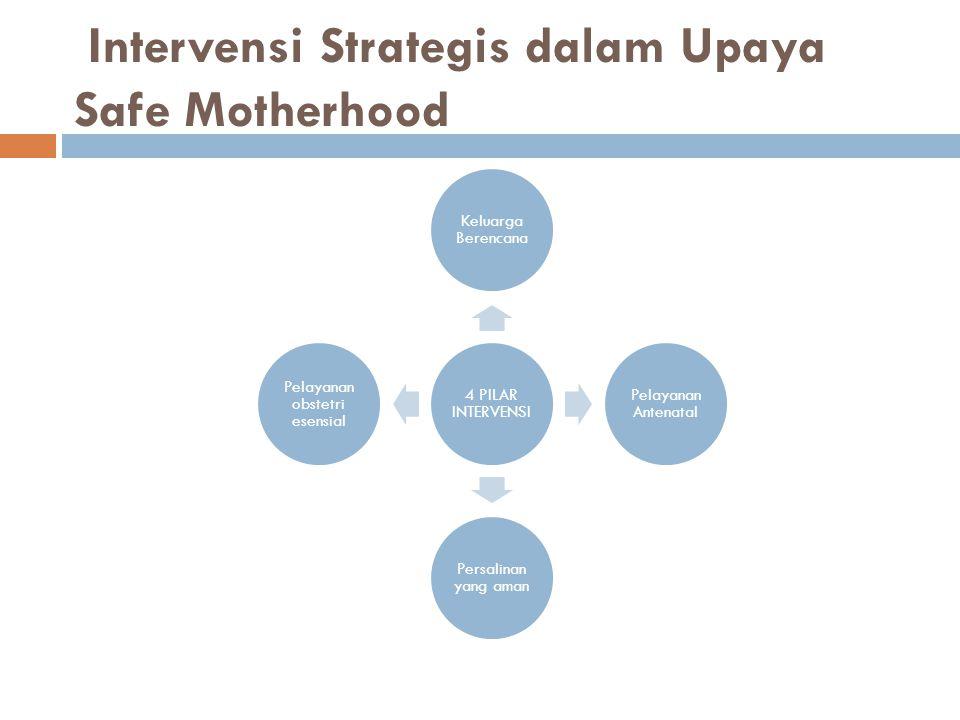 Intervensi Strategis dalam Upaya Safe Motherhood 4 PILAR INTERVENSI Keluarga Berencana Pelayanan Antenatal Persalinan yang aman Pelayanan obstetri ese