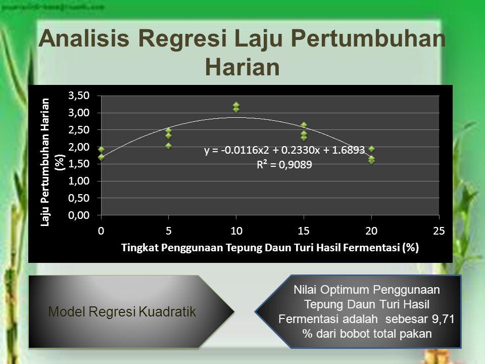 Analisis Regresi Laju Pertumbuhan Harian Model Regresi Kuadratik Nilai Optimum Penggunaan Tepung Daun Turi Hasil Fermentasi adalah sebesar 9,71 % dari