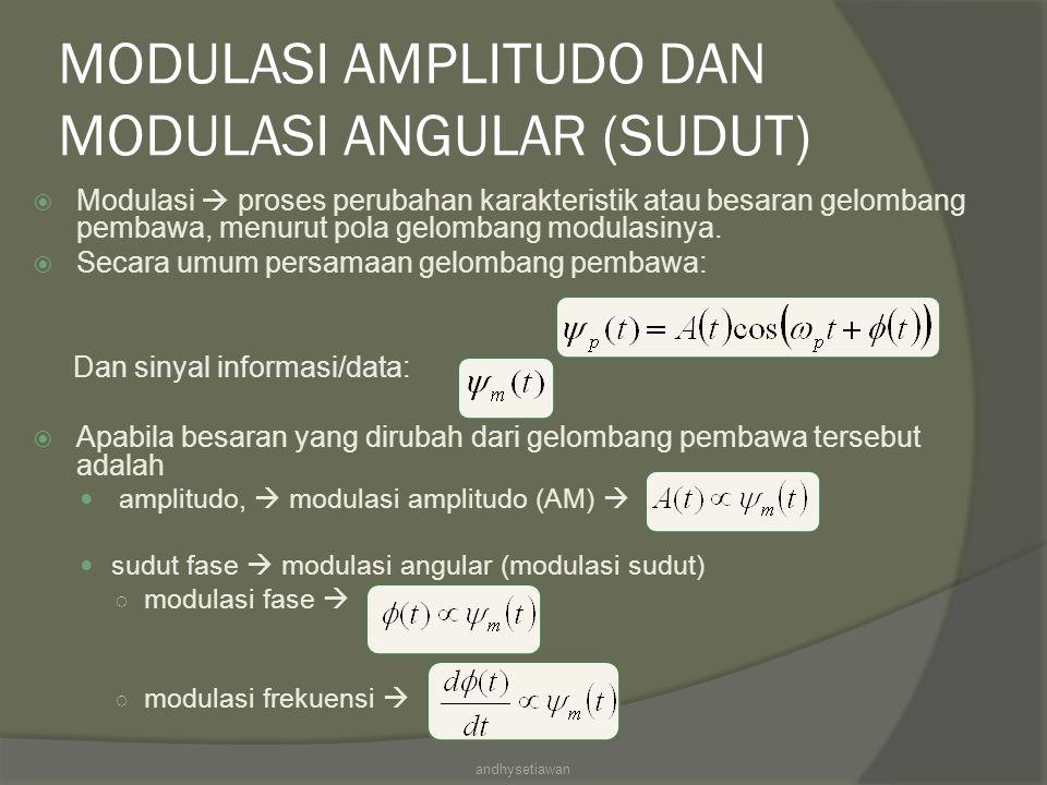 MODULASI AMPLITUDO DAN MODULASI ANGULAR (SUDUT)  Modulasi  proses perubahan karakteristik atau besaran gelombang pembawa, menurut pola gelombang modulasinya.