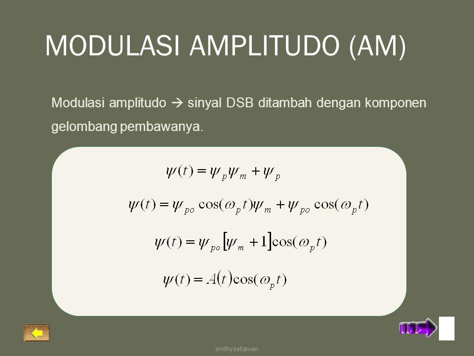 Modulasi amplitudo  sinyal DSB ditambah dengan komponen gelombang pembawanya. MODULASI AMPLITUDO (AM) andhysetiawan