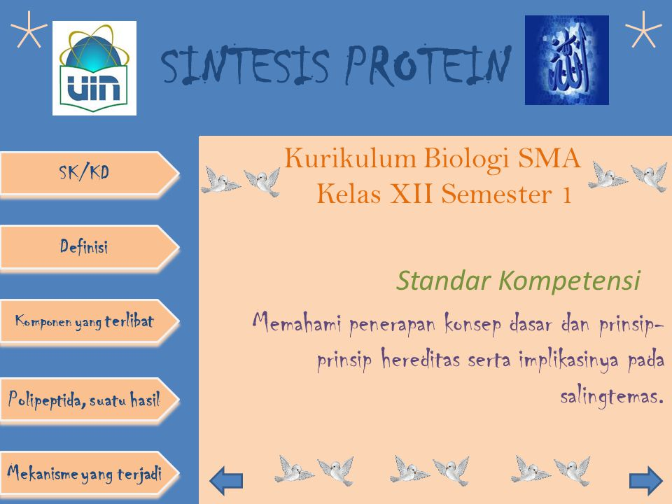 SINTESIS PROTEIN SK/KD Definisi Komponen yang terlibat Komponen yang terlibat Polipeptida, suatu hasil Polipeptida, suatu hasil Mekanisme yang terjadi