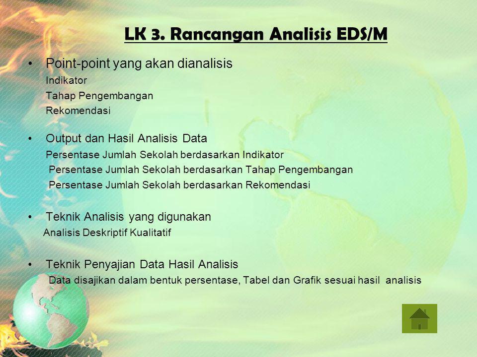 Contoh Kasus Perbandingan EDS Manual dan EDS Online (SDN 06 OKU Kecamatan Baturaja Timur) INDIKATOR EDS Kualitatif EDS ON LINE 8.1.123 8.1.234 8.1.334