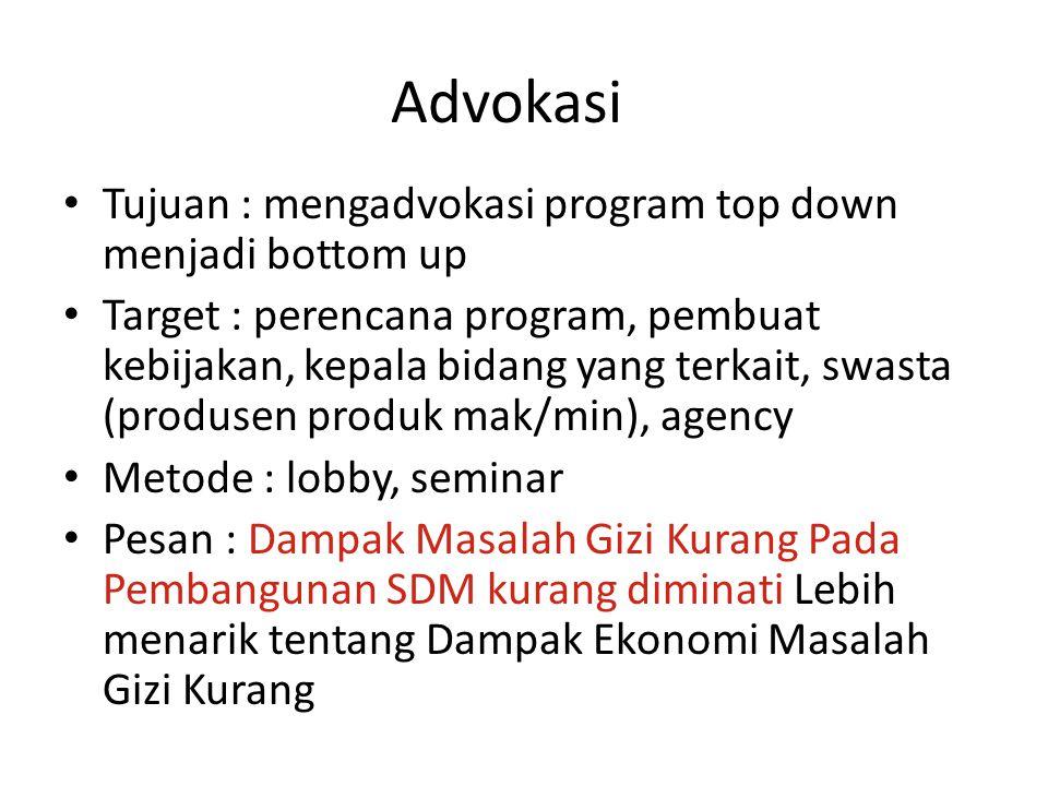 Advokasi Tujuan : mengadvokasi program top down menjadi bottom up Target : perencana program, pembuat kebijakan, kepala bidang yang terkait, swasta (p