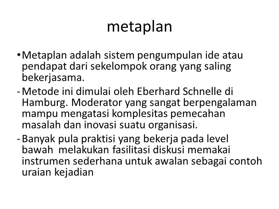 metaplan Metaplan adalah sistem pengumpulan ide atau pendapat dari sekelompok orang yang saling bekerjasama. -Metode ini dimulai oleh Eberhard Schnell