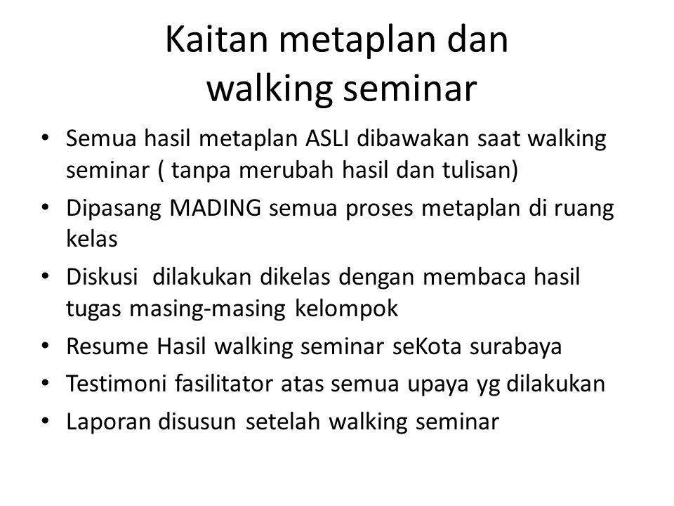 Kaitan metaplan dan walking seminar Semua hasil metaplan ASLI dibawakan saat walking seminar ( tanpa merubah hasil dan tulisan) Dipasang MADING semua