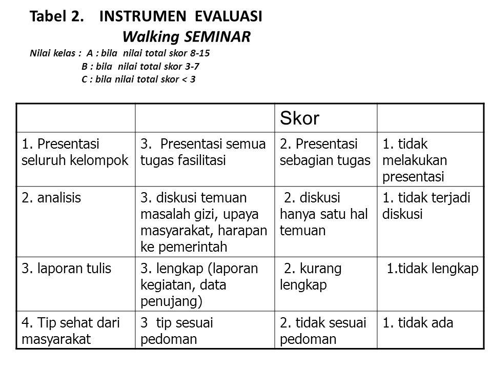 Tabel 2. INSTRUMEN EVALUASI Walking SEMINAR Nilai kelas : A : bila nilai total skor 8-15 B : bila nilai total skor 3-7 C : bila nilai total skor < 3 S