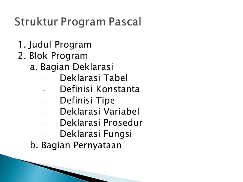 1. Judul Program 2. Blok Program a.