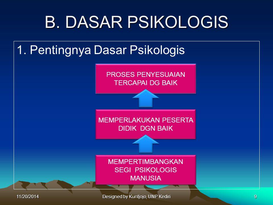 B. DASAR PSIKOLOGIS 1. Pentingnya Dasar Psikologis 11/20/2014Designed by Kuntjojo, UNP Kediri9 MEMPERTIMBANGKAN SEGI PSIKOLOGIS MANUSIA MEMPERTIMBANGK