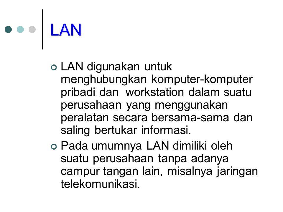 LAN LAN digunakan untuk menghubungkan komputer-komputer pribadi dan workstation dalam suatu perusahaan yang menggunakan peralatan secara bersama-sama