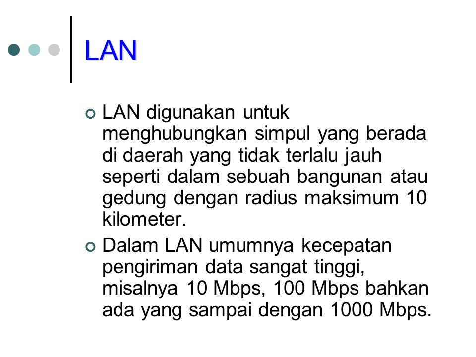 LAN LAN digunakan untuk menghubungkan simpul yang berada di daerah yang tidak terlalu jauh seperti dalam sebuah bangunan atau gedung dengan radius mak