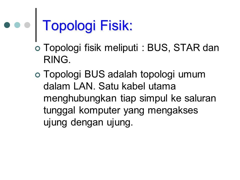 Topologi Fisik: Topologi fisik meliputi : BUS, STAR dan RING. Topologi BUS adalah topologi umum dalam LAN. Satu kabel utama menghubungkan tiap simpul