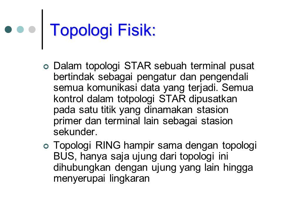 Dalam topologi STAR sebuah terminal pusat bertindak sebagai pengatur dan pengendali semua komunikasi data yang terjadi. Semua kontrol dalam totpologi