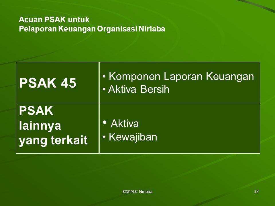 KDPPLK Nirlaba 17 Acuan PSAK untuk Pelaporan Keuangan Organisasi Nirlaba PSAK 45 Komponen Laporan Keuangan Aktiva Bersih PSAK lainnya yang terkait Akt