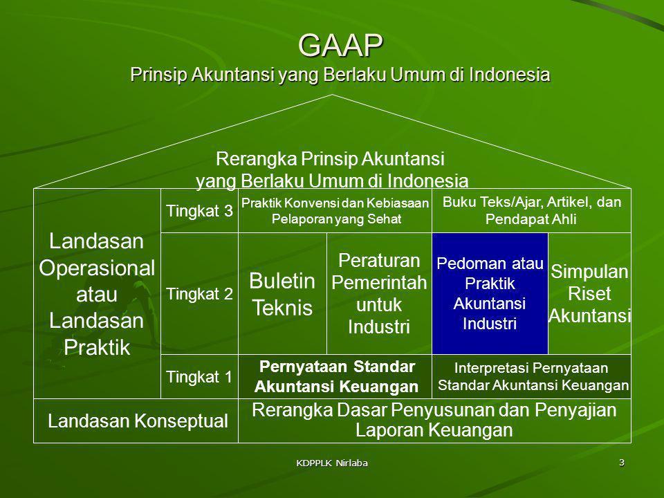 KDPPLK Nirlaba 3 GAAP Prinsip Akuntansi yang Berlaku Umum di Indonesia Rerangka Prinsip Akuntansi yang Berlaku Umum di Indonesia Landasan Operasional