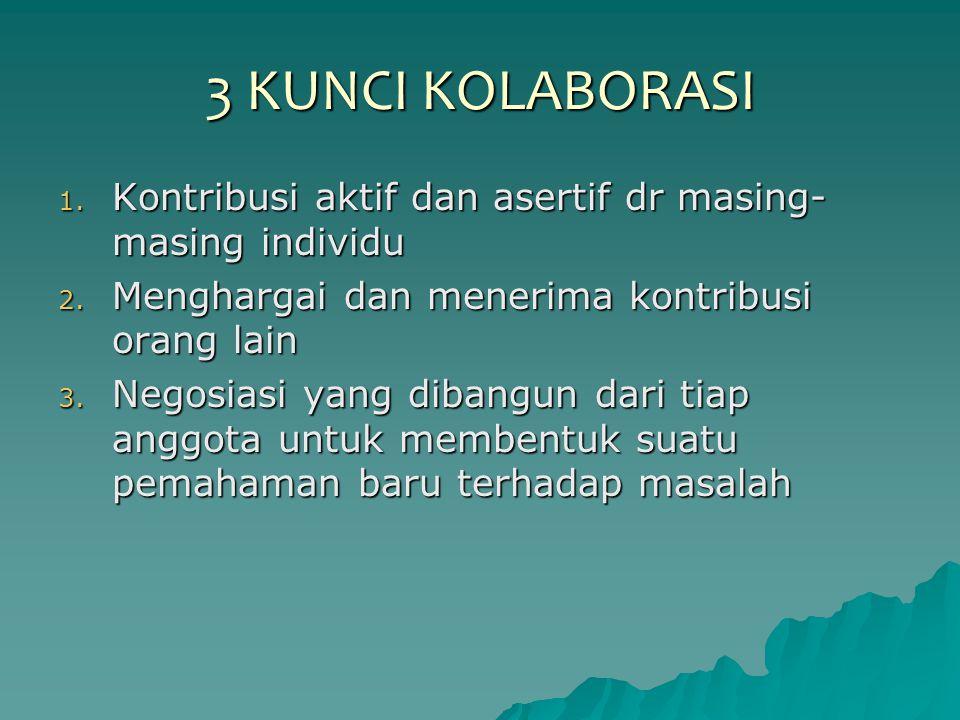 3 KUNCI KOLABORASI 1. Kontribusi aktif dan asertif dr masing- masing individu 2. Menghargai dan menerima kontribusi orang lain 3. Negosiasi yang diban
