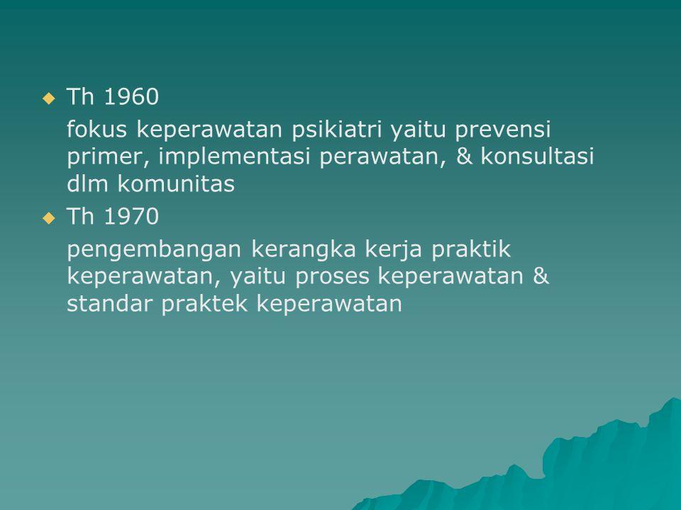   Th 1960 fokus keperawatan psikiatri yaitu prevensi primer, implementasi perawatan, & konsultasi dlm komunitas   Th 1970 pengembangan kerangka ke