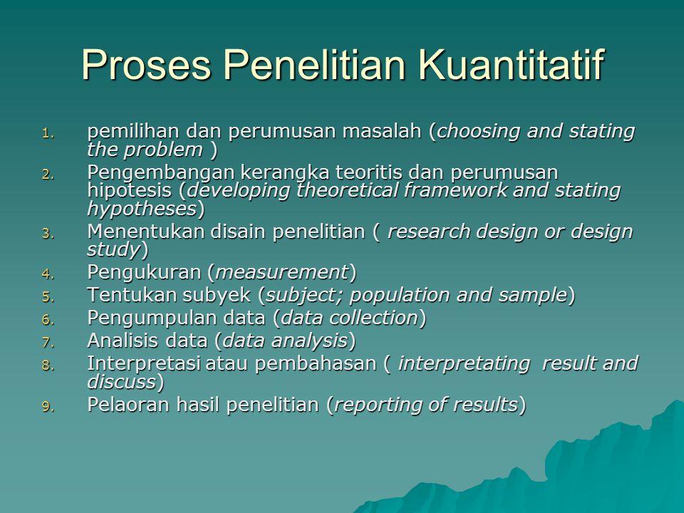 Proses Penelitian Kuantitatif 1.