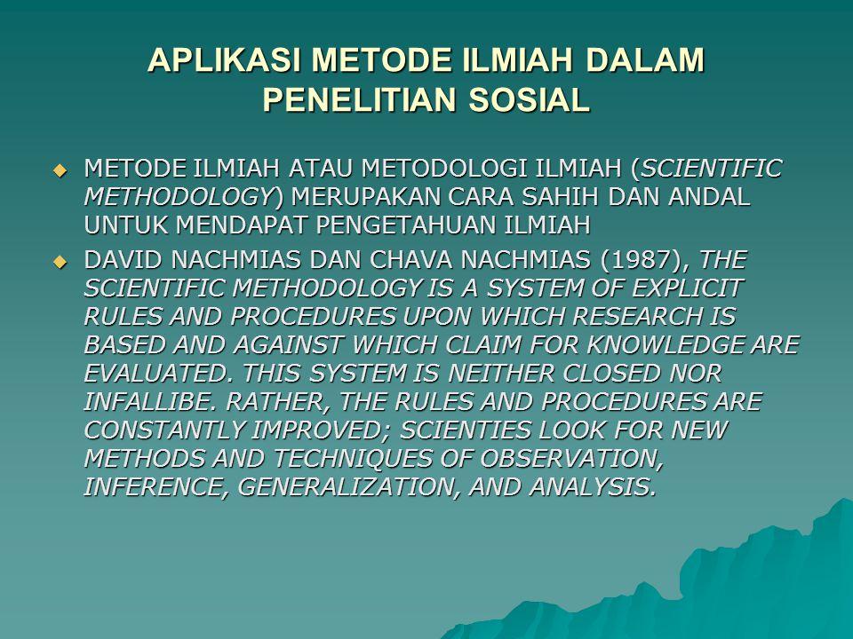 Tiga tipe penelitian terapan 1.Penelitian evaluasi (evaluation research) 2.