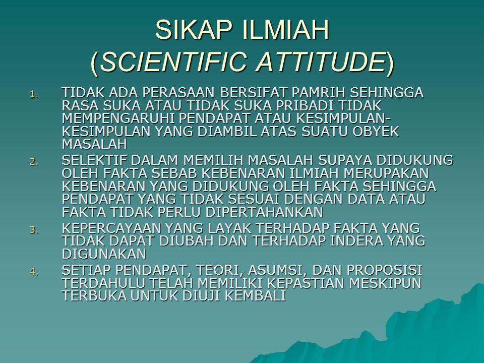 SIKAP ILMIAH (SCIENTIFIC ATTITUDE) 1.