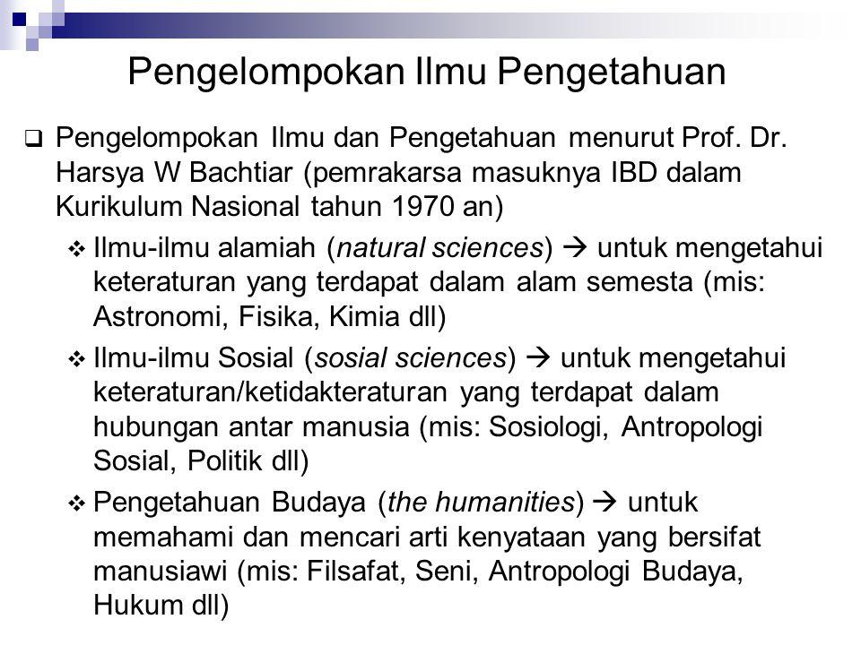  Pengelompokan Ilmu dan Pengetahuan menurut Prof. Dr. Harsya W Bachtiar (pemrakarsa masuknya IBD dalam Kurikulum Nasional tahun 1970 an)  Ilmu-ilmu