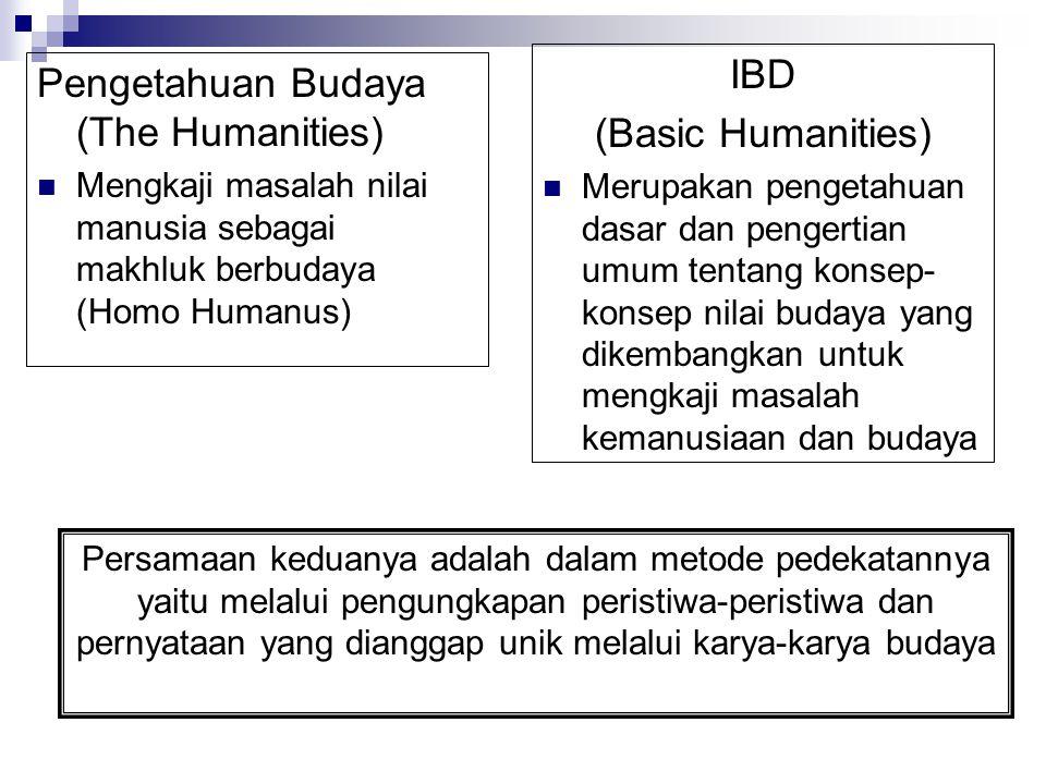 Pengetahuan Budaya (The Humanities) Mengkaji masalah nilai manusia sebagai makhluk berbudaya (Homo Humanus) IBD (Basic Humanities) Merupakan pengetahu