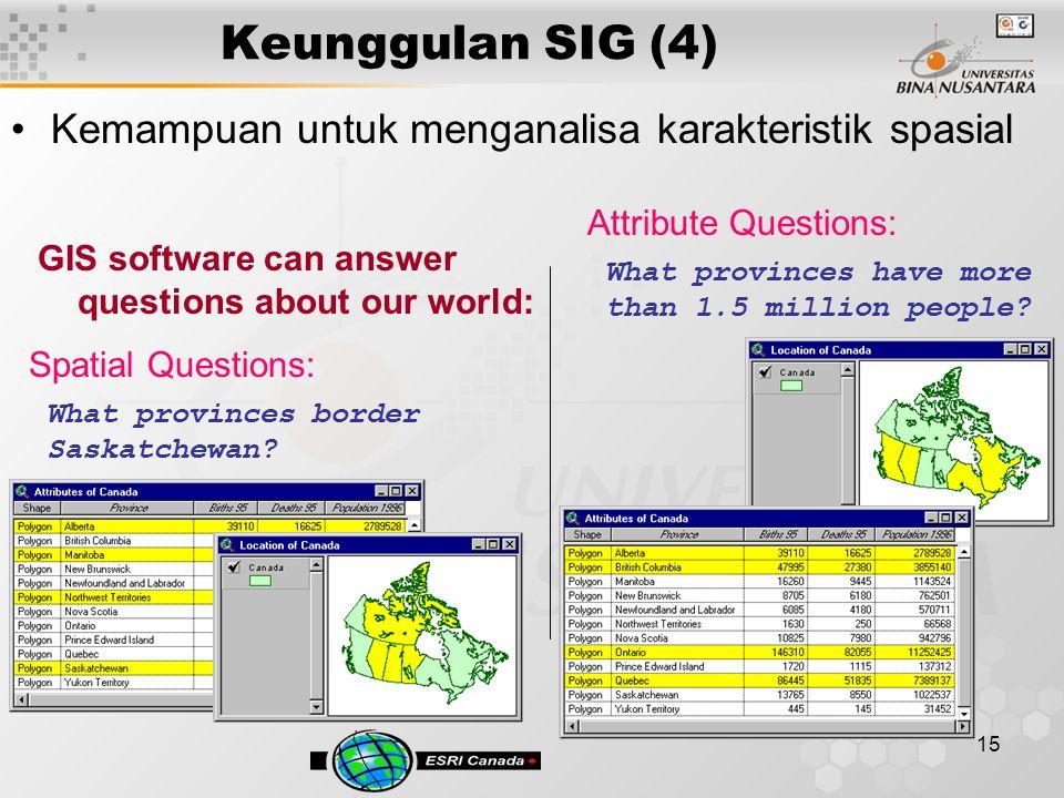 14 Keunggulan SIG (3) Kemampuan untuk membuat link ke data set lain GIS software links the location data and the attribute data: