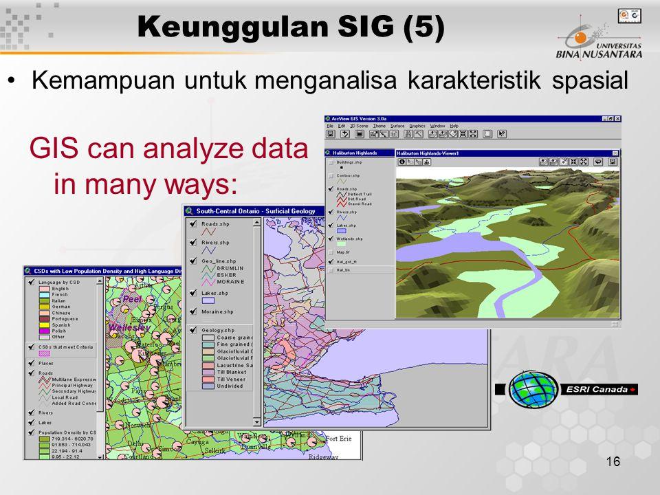 15 Keunggulan SIG (4) Kemampuan untuk menganalisa karakteristik spasial GIS software can answer questions about our world: What provinces border Saska