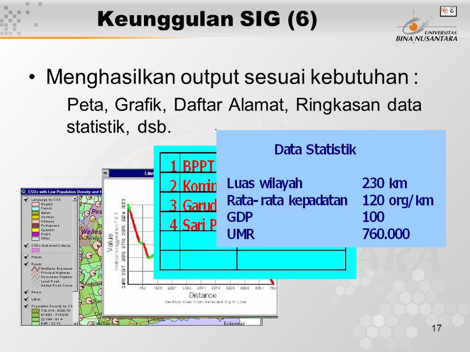 16 Keunggulan SIG (5) Kemampuan untuk menganalisa karakteristik spasial GIS can analyze data in many ways: