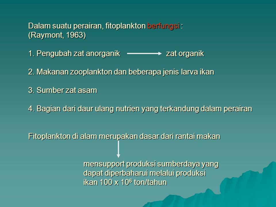 Dalam suatu perairan, fitoplankton berfungsi : (Raymont, 1963) 1. Pengubah zat anorganik zat organik 2. Makanan zooplankton dan beberapa jenis larva i