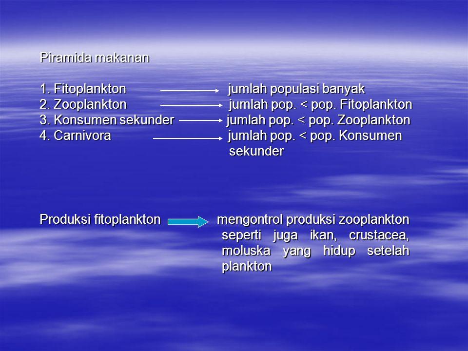 Piramida makanan 1. Fitoplankton jumlah populasi banyak 2. Zooplankton jumlah pop. < pop. Fitoplankton 3. Konsumen sekunder jumlah pop. < pop. Zooplan