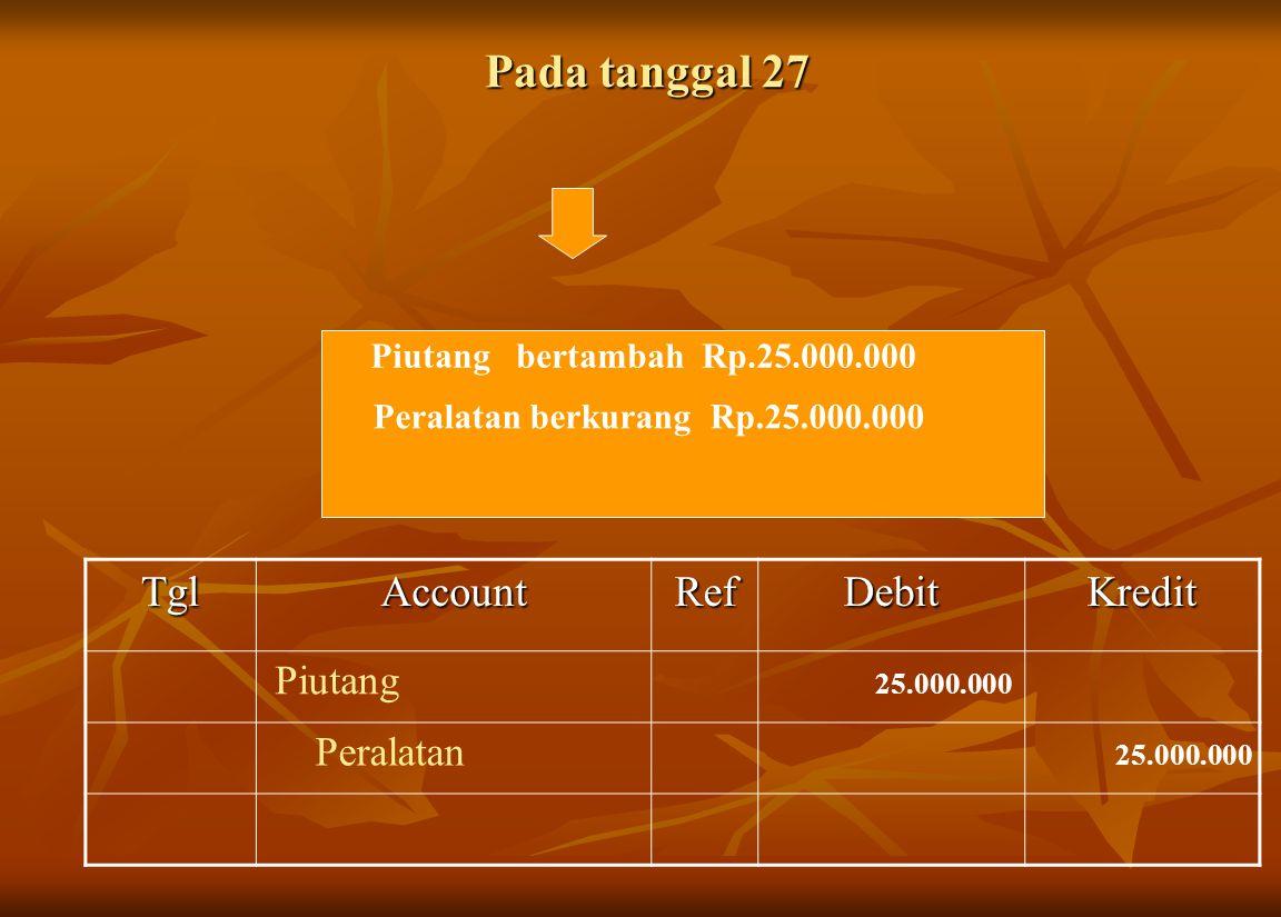 Pada tanggal 27 TglAccountRefDebitKredit Piutang bertambah Rp.25.000.000 Peralatan berkurang Rp.25.000.000 Piutang 25.000.000 Peralatan 25.000.000