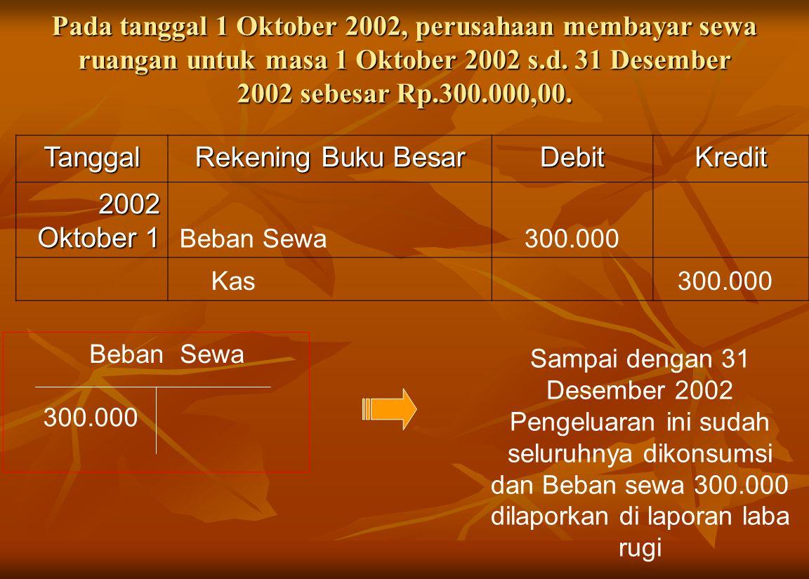 Pada tanggal 1 Oktober 2002, perusahaan membayar sewa ruangan untuk masa 1 Oktober 2002 s.d. 31 Desember 2002 sebesar Rp.300.000,00. Tanggal Rekening