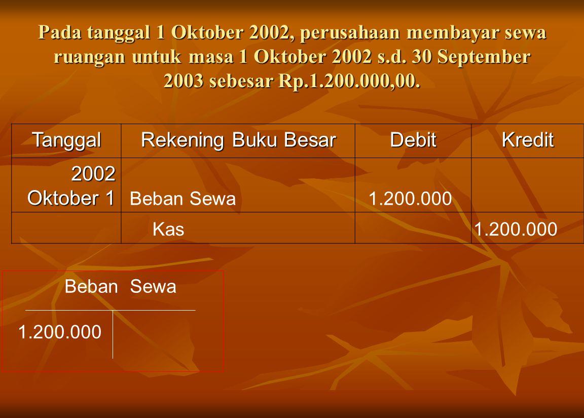 Tanggal Rekening Buku Besar DebitKredit 2002 Oktober 1 Beban Sewa 1.200.000 Kas 1.200.000 Beban Sewa 1.200.000