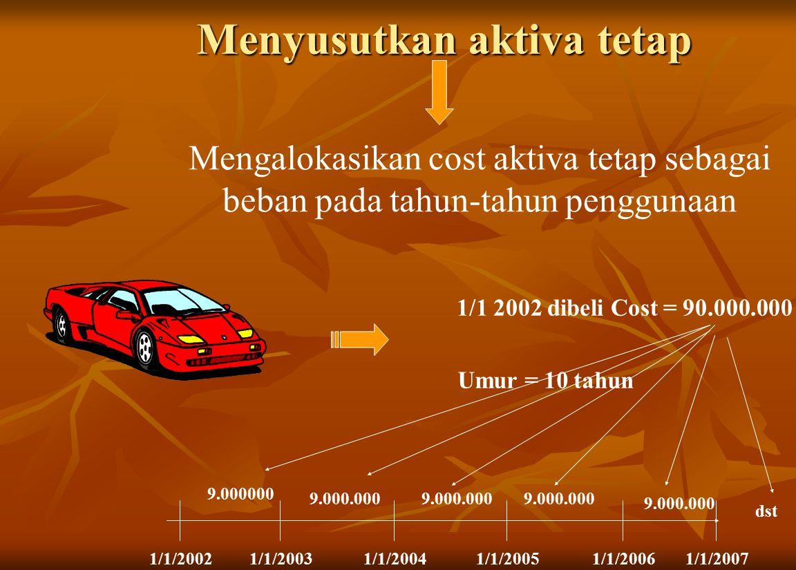 Menyusutkan aktiva tetap Mengalokasikan cost aktiva tetap sebagai beban pada tahun-tahun penggunaan 1/1 2002 dibeli Cost = 90.000.000 Umur = 10 tahun