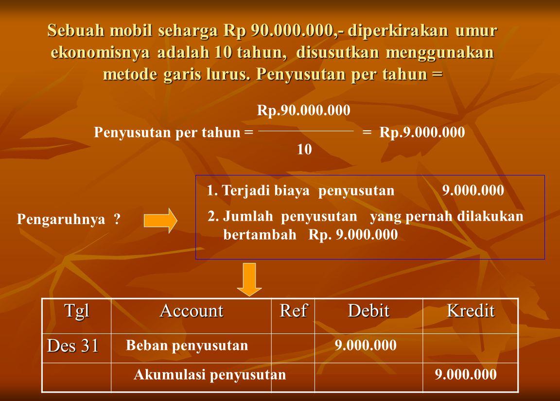 Sebuah mobil seharga Rp 90.000.000,- diperkirakan umur ekonomisnya adalah 10 tahun, disusutkan menggunakan metode garis lurus. Penyusutan per tahun =