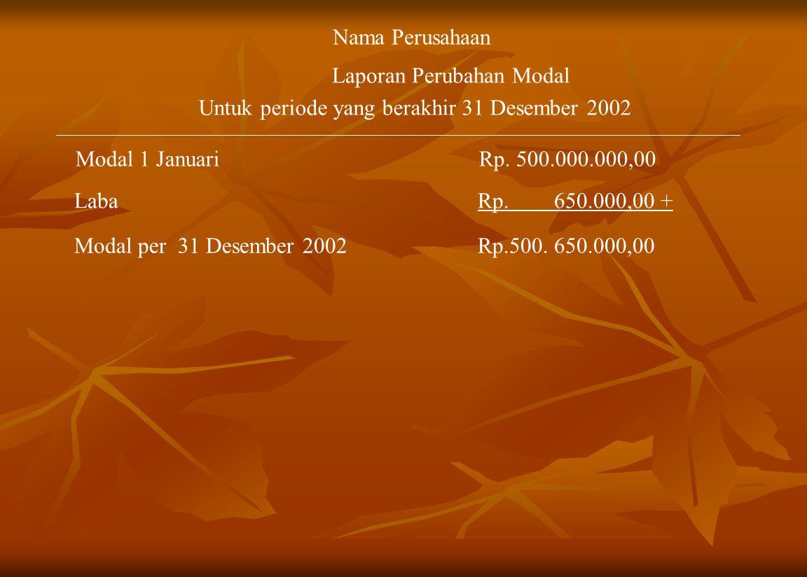 Modal 1 JanuariRp. 500.000.000,00 Nama Perusahaan Laporan Perubahan Modal Untuk periode yang berakhir 31 Desember 2002 LabaRp. 650.000,00 + Modal per