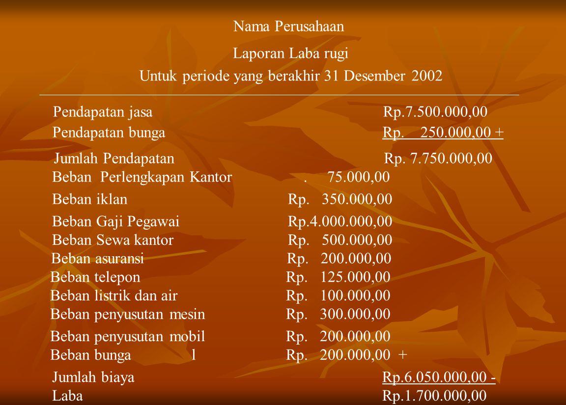 Pendapatan jasaRp.7.500.000,00 Nama Perusahaan Laporan Laba rugi Untuk periode yang berakhir 31 Desember 2002 Beban Perlengkapan Kantor. 75.000,00 Beb