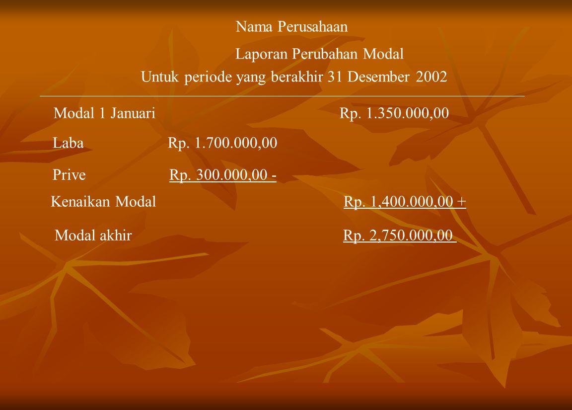 Modal 1 JanuariRp. 1.350.000,00 Nama Perusahaan Laporan Perubahan Modal Untuk periode yang berakhir 31 Desember 2002 Laba Rp. 1.700.000,00 Prive Rp. 3