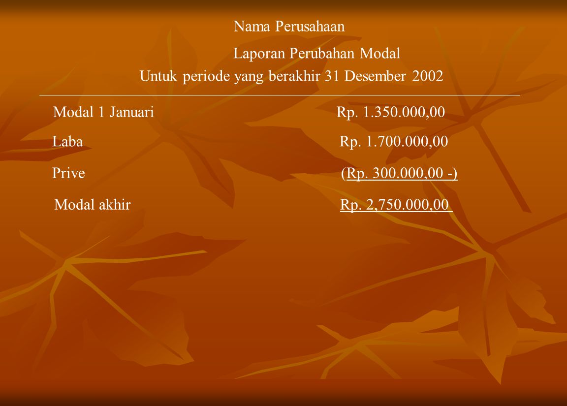 Modal 1 JanuariRp. 1.350.000,00 Nama Perusahaan Laporan Perubahan Modal Untuk periode yang berakhir 31 Desember 2002 Laba Rp. 1.700.000,00 Prive (Rp.