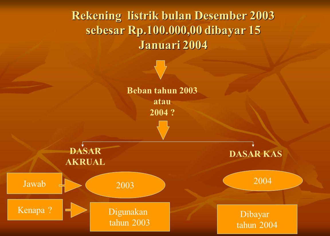 Rekening listrik bulan Desember 2003 sebesar Rp.100.000,00 dibayar 15 Januari 2004 DASAR AKRUAL DASAR KAS Beban tahun 2003 atau 2004 .